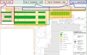 Konzeption für ein Containerterminal – VW Kaluga