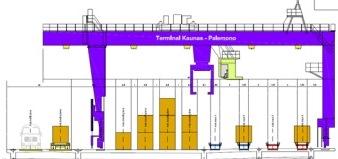 Machbarkeitsstudie für die Errichtung eines Güterverkehrszentrums in Kaunas, Litauen